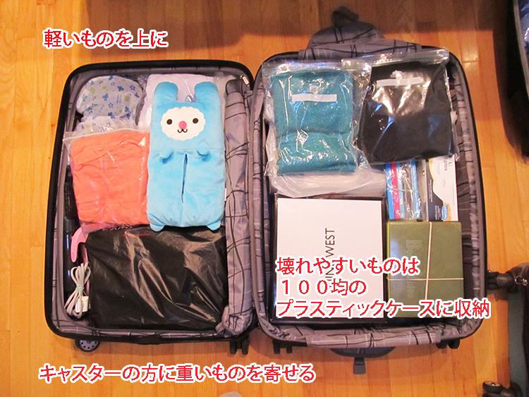 スーツケース 詰め方