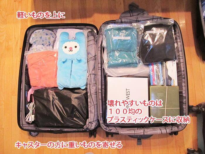 スーツケース 詰め方 軽いものを上に詰める